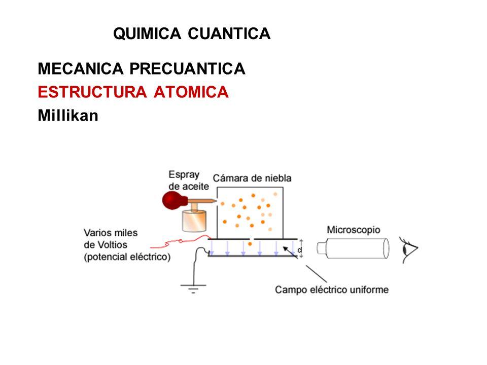 QUIMICA CUANTICA MECANICA PRECUANTICA ESTRUCTURA ATOMICA 1908 Rutherford : modelo nuclear.