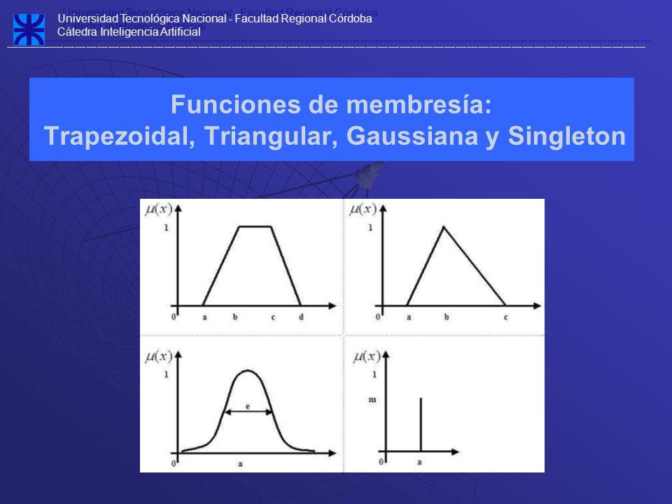 Funciones de membresía: Trapezoidal, Triangular, Gaussiana y Singleton Universidad Tecnológica Nacional - Facultad Regional Córdoba Cátedra Inteligenc