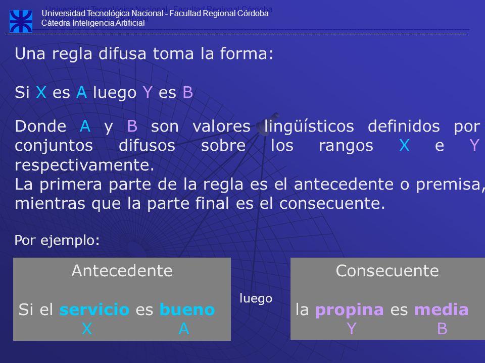 Una regla difusa toma la forma: Si X es A luego Y es B Donde A y B son valores lingüísticos definidos por conjuntos difusos sobre los rangos X e Y res