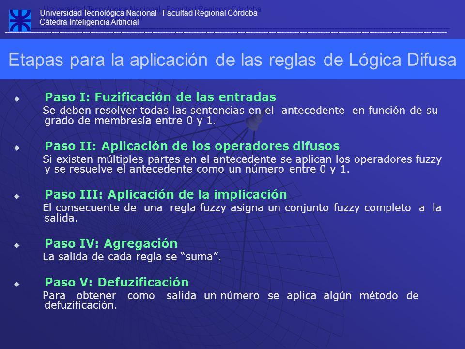 Etapas para la aplicación de las reglas de Lógica Difusa Paso I: Fuzificación de las entradas Se deben resolver todas las sentencias en el antecedente