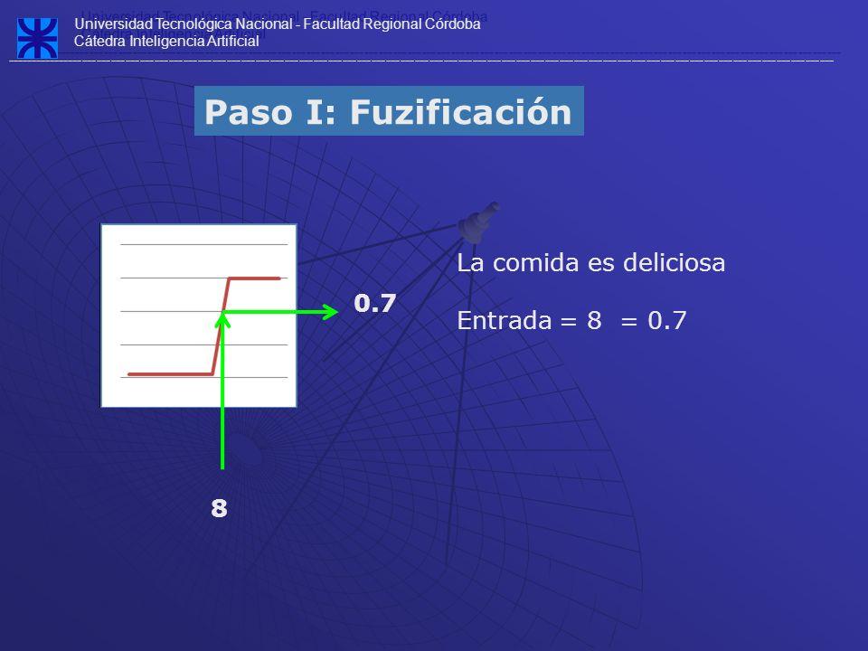 La comida es deliciosa Entrada = 8 = 0.7 Universidad Tecnológica Nacional - Facultad Regional Córdoba Cátedra Inteligencia Artificial ----------------