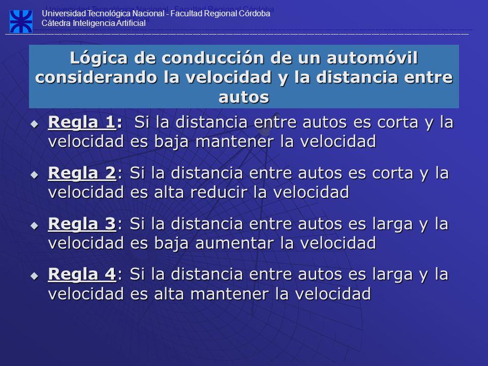 Regla 1: Si la distancia entre autos es corta y la Regla 1: Si la distancia entre autos es corta y la Regla 1: Si la distancia entre autos es corta y