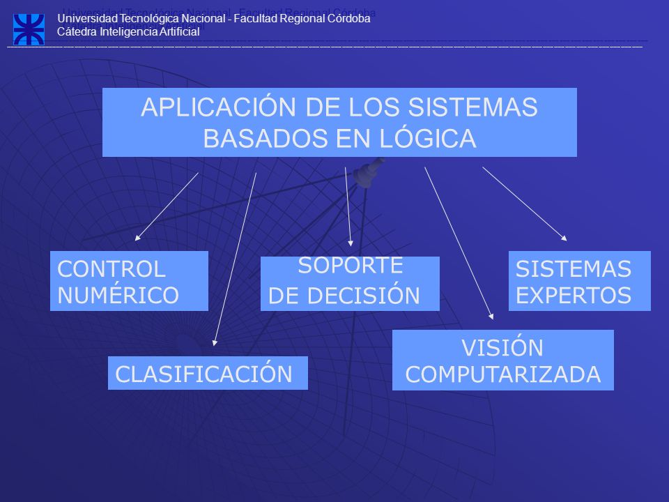 Esquema de razonamiento Las entradas son números en un rango específico Todas las reglas son evaluadas en paralelo Los resultados de las reglas son combinados y defuzificados Universidad Tecnológica Nacional - Facultad Regional Córdoba Cátedra Inteligencia Artificial ---------------------------------------------------------------------------------------------------------------------------------------------------------------------------- Universidad Tecnológica Nacional - Facultad Regional Córdoba Cátedra Inteligencia Artificial ----------------------------------------------------------------------------------------------------------------------------------------------------------------------------