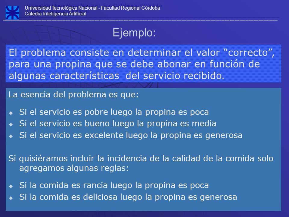 Ejemplo: La esencia del problema es que: Si el servicio es pobre luego la propina es poca Si el servicio es bueno luego la propina es media Si el serv