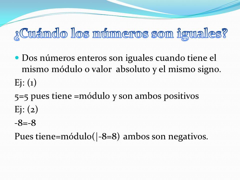 Dos números enteros son iguales cuando tiene el mismo módulo o valor absoluto y el mismo signo. Ej: (1) 5=5 pues tiene =módulo y son ambos positivos E