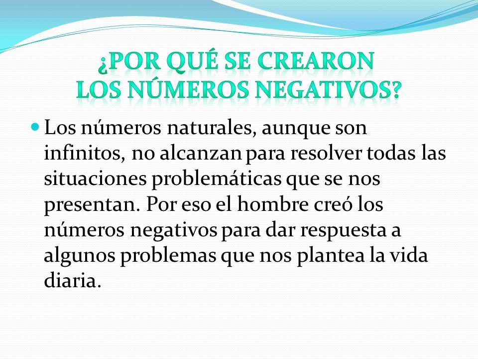 Los números naturales, aunque son infinitos, no alcanzan para resolver todas las situaciones problemáticas que se nos presentan. Por eso el hombre cre