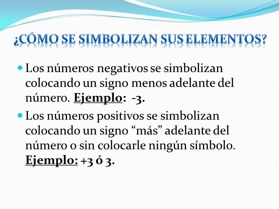 Los números negativos se simbolizan colocando un signo menos adelante del número. Ejemplo: -3. Los números positivos se simbolizan colocando un signo