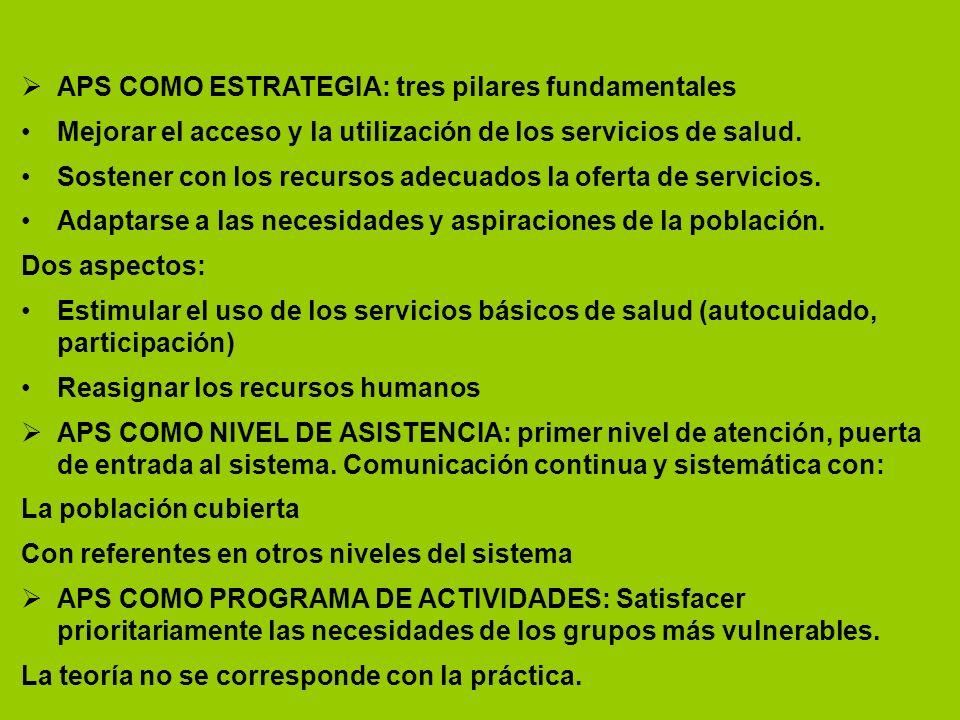 APS COMO ESTRATEGIA: tres pilares fundamentales Mejorar el acceso y la utilización de los servicios de salud. Sostener con los recursos adecuados la o