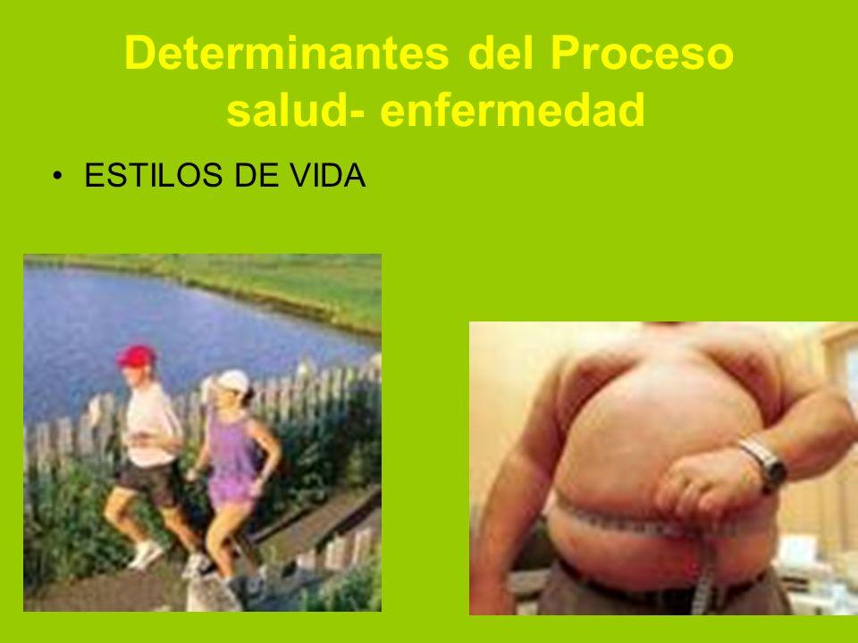 Determinantes del Proceso salud- enfermedad ESTILOS DE VIDA