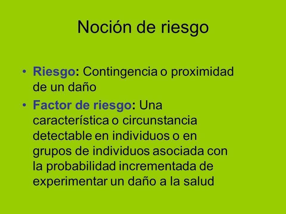 Noción de riesgo Riesgo: Contingencia o proximidad de un daño Factor de riesgo: Una característica o circunstancia detectable en individuos o en grupo