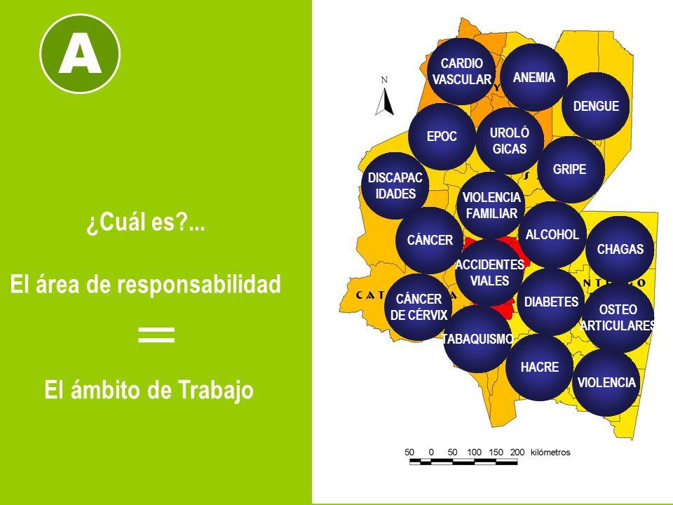 ¿Cuál es?... El área de responsabilidad A = El ámbito de Trabajo HACRE VIOLENCIA ALCOHOL DIABETES TABAQUISMO CÁNCER DE CÉRVIX ACCIDENTES VIALES OSTEO