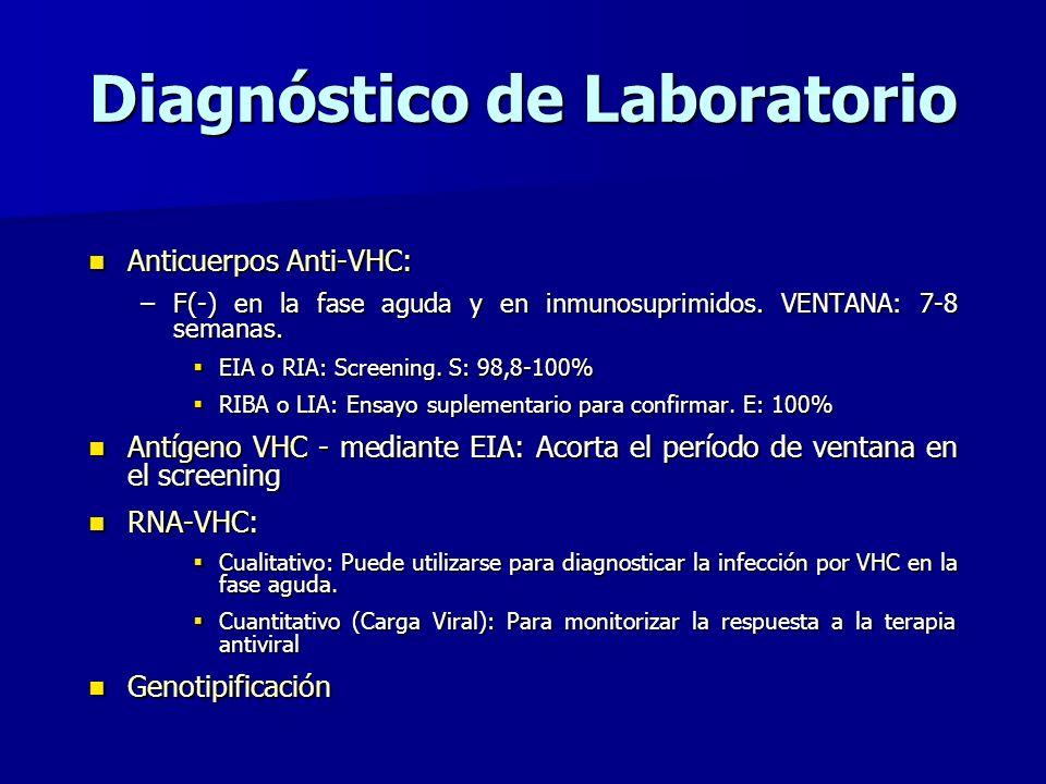 Diagnóstico de Laboratorio Anticuerpos Anti-VHC: Anticuerpos Anti-VHC: –F(-) en la fase aguda y en inmunosuprimidos. VENTANA: 7-8 semanas. EIA o RIA: