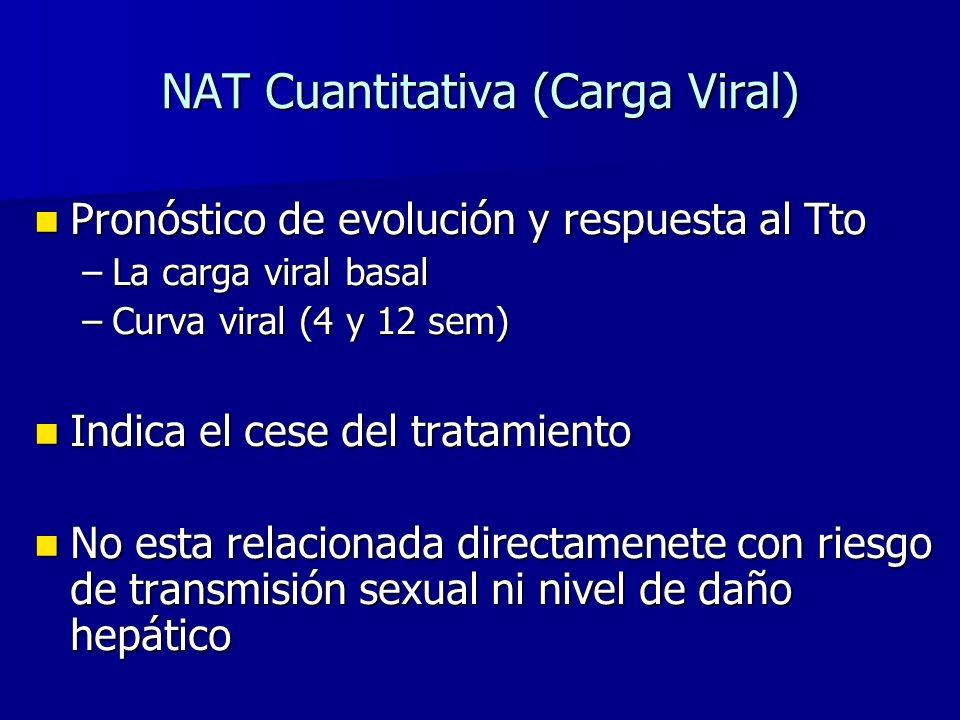 NAT Cuantitativa (Carga Viral) Pronóstico de evolución y respuesta al Tto Pronóstico de evolución y respuesta al Tto –La carga viral basal –Curva vira