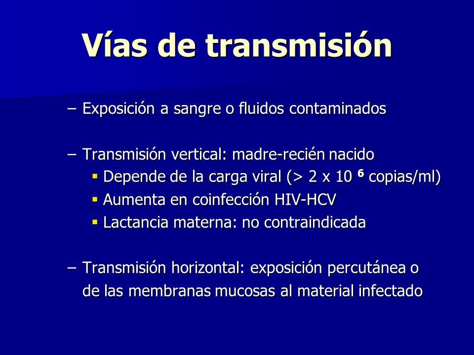 Vías de transmisión –Exposición a sangre o fluidos contaminados –Transmisión vertical: madre-recién nacido Depende de la carga viral (> 2 x 10 6 copia