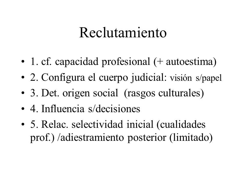 Reclutamiento 1. cf. capacidad profesional (+ autoestima) 2. Configura el cuerpo judicial: visión s/papel 3. Det. origen social (rasgos culturales) 4.