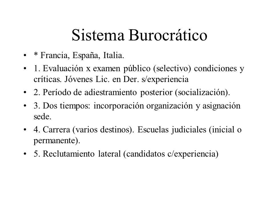 Sistema Burocrático * Francia, España, Italia. 1. Evaluación x examen público (selectivo) condiciones y críticas. Jóvenes Lic. en Der. s/experiencia 2
