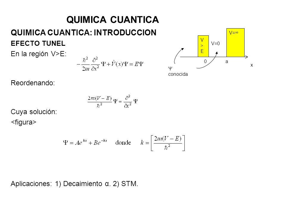 QUIMICA CUANTICA QUIMICA CUANTICA: INTRODUCCION EFECTO TUNEL En la región V>E: Reordenando: Cuya solución: Aplicaciones: 1) Decaimiento α. 2) STM. V>E