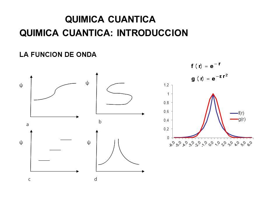 QUIMICA CUANTICA QUIMICA CUANTICA: INTRODUCCION POSTULADO 2.