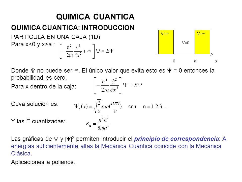 QUIMICA CUANTICA QUIMICA CUANTICA: INTRODUCCION PARTICULA EN UNA CAJA (1D) Para x a : Donde no puede ser. El único valor que evita esto es = 0 entonce