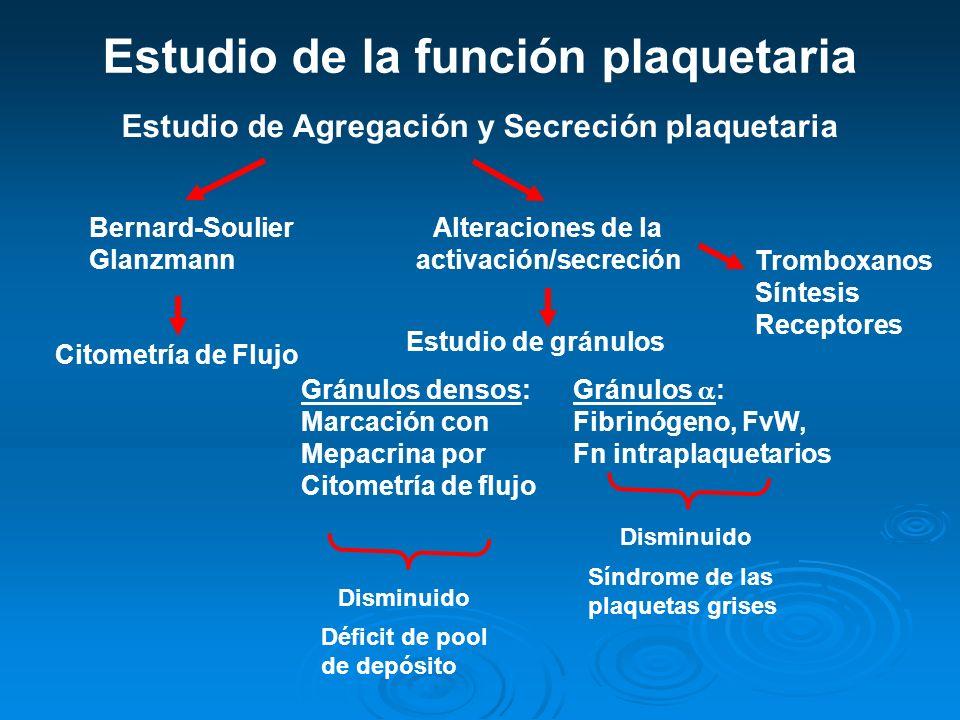Estudio de la función plaquetaria Estudio de Agregación y Secreción plaquetaria Bernard-Soulier Glanzmann Citometría de Flujo Alteraciones de la activ