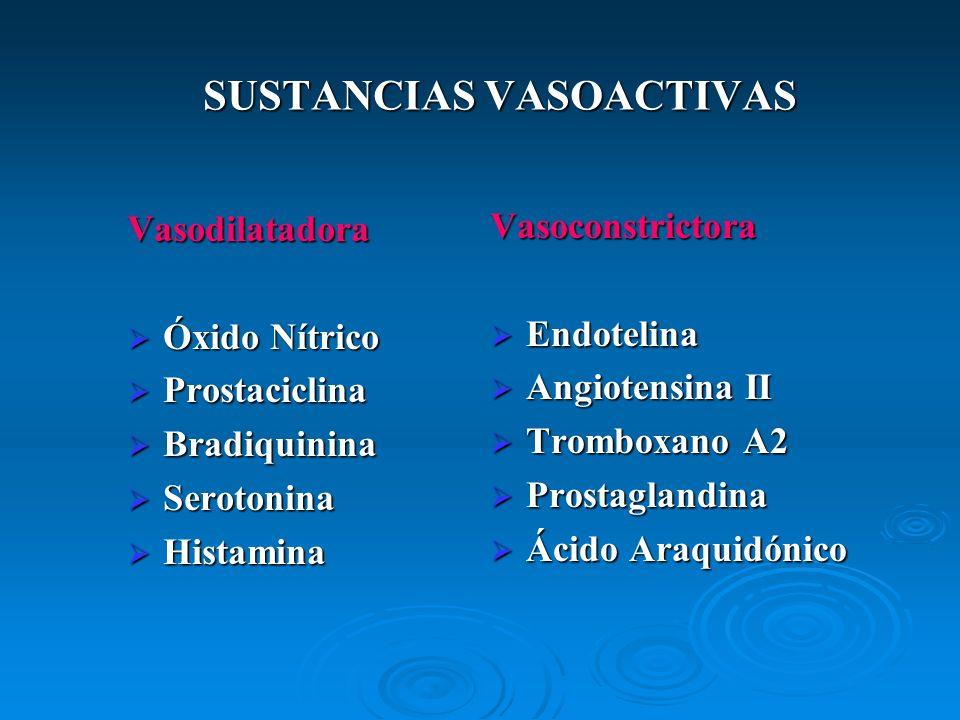 SUSTANCIAS VASOACTIVAS Vasodilatadora Óxido Nítrico Óxido Nítrico Prostaciclina Prostaciclina Bradiquinina Bradiquinina Serotonina Serotonina Histamin