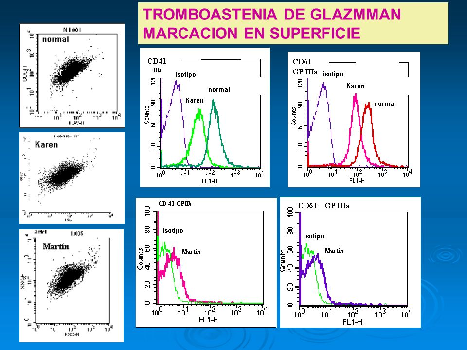 TROMBOASTENIA DE GLAZMMAN MARCACION EN SUPERFICIE MM KG