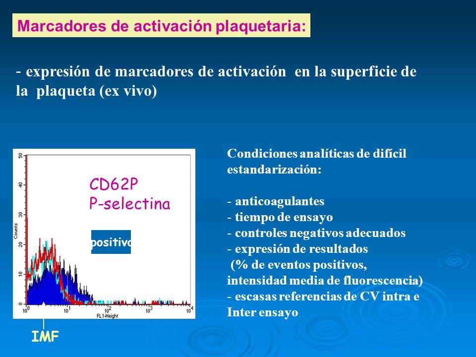 - expresión de marcadores de activación en la superficie de la plaqueta (ex vivo) CD62P P-selectina golll Condiciones analíticas de difícil estandariz