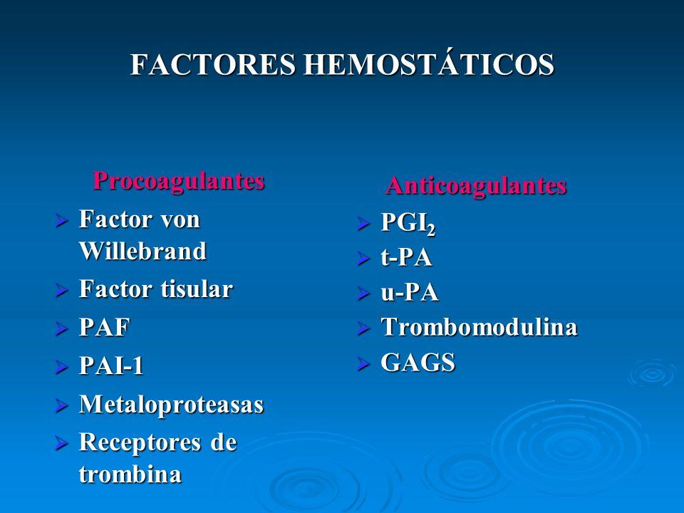 FACTORES HEMOSTÁTICOS Procoagulantes Procoagulantes Factor von Willebrand Factor von Willebrand Factor tisular Factor tisular PAF PAF PAI-1 PAI-1 Meta