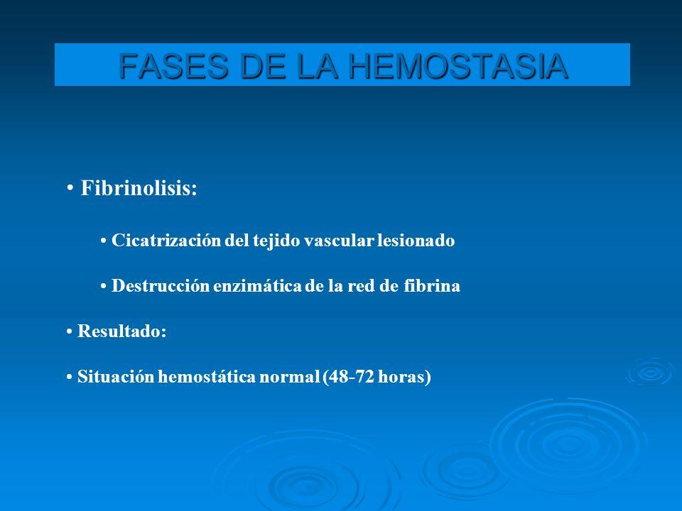 Fibrinolisis: Cicatrización del tejido vascular lesionado Destrucción enzimática de la red de fibrina Resultado: Situación hemostática normal (48-72 h
