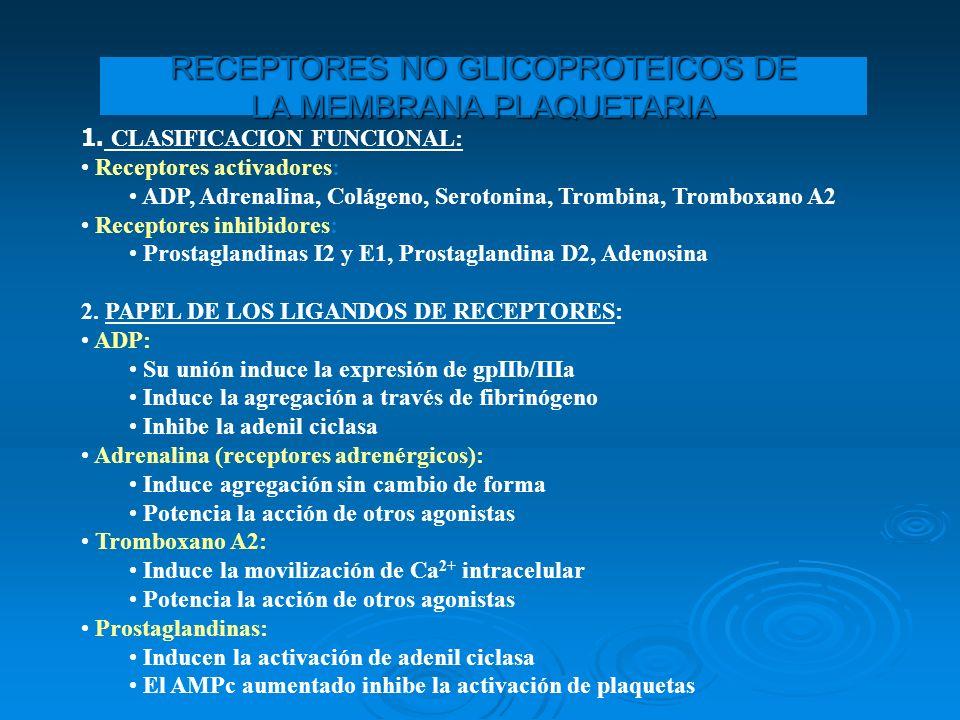 RECEPTORES NO GLICOPROTEICOS DE LA MEMBRANA PLAQUETARIA 1. CLASIFICACION FUNCIONAL: Receptores activadores: ADP, Adrenalina, Colágeno, Serotonina, Tro