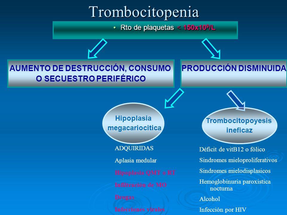 Trombocitopenia Rto de plaquetas < 150x10 9 /LRto de plaquetas < 150x10 9 /L AUMENTO DE DESTRUCCIÓN, CONSUMO O SECUESTRO PERIFÉRICO PRODUCCIÓN DISMINU