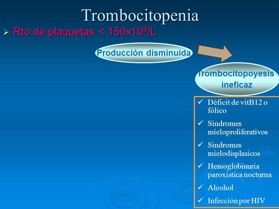 Trombocitopenia Rto de plaquetas < 150x10 9 /L Rto de plaquetas < 150x10 9 /L Producción disminuida Trombocitopoyesis ineficaz Déficit de vitB12 o fól