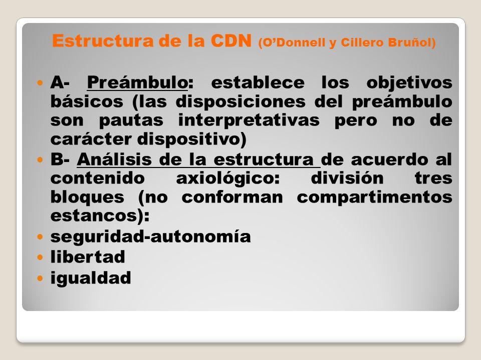 Estructura de la CDN (ODonnell y Cillero Bruñol) A- Preámbulo: establece los objetivos básicos (las disposiciones del preámbulo son pautas interpretat