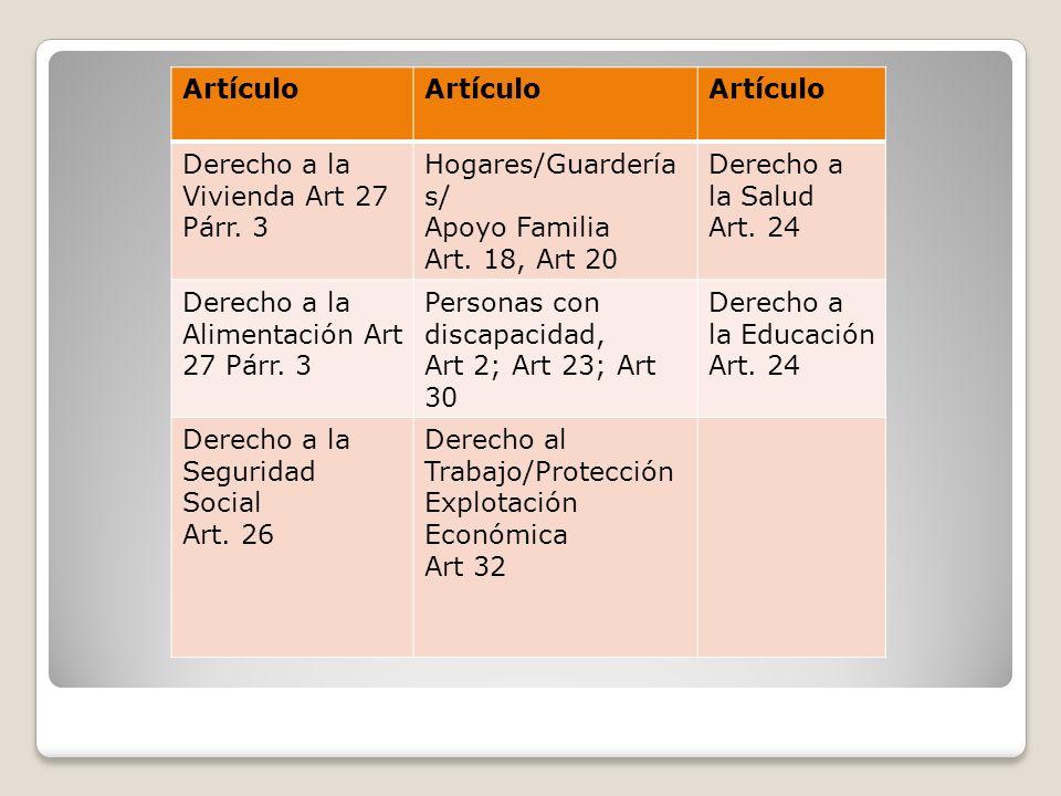 Artículo Derecho a la Vivienda Art 27 Párr. 3 Hogares/Guardería s/ Apoyo Familia Art. 18, Art 20 Derecho a la Salud Art. 24 Derecho a la Alimentación