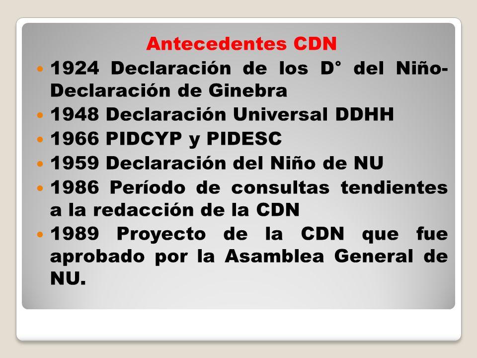 Antecedentes CDN 1924 Declaración de los D° del Niño- Declaración de Ginebra 1948 Declaración Universal DDHH 1966 PIDCYP y PIDESC 1959 Declaración del