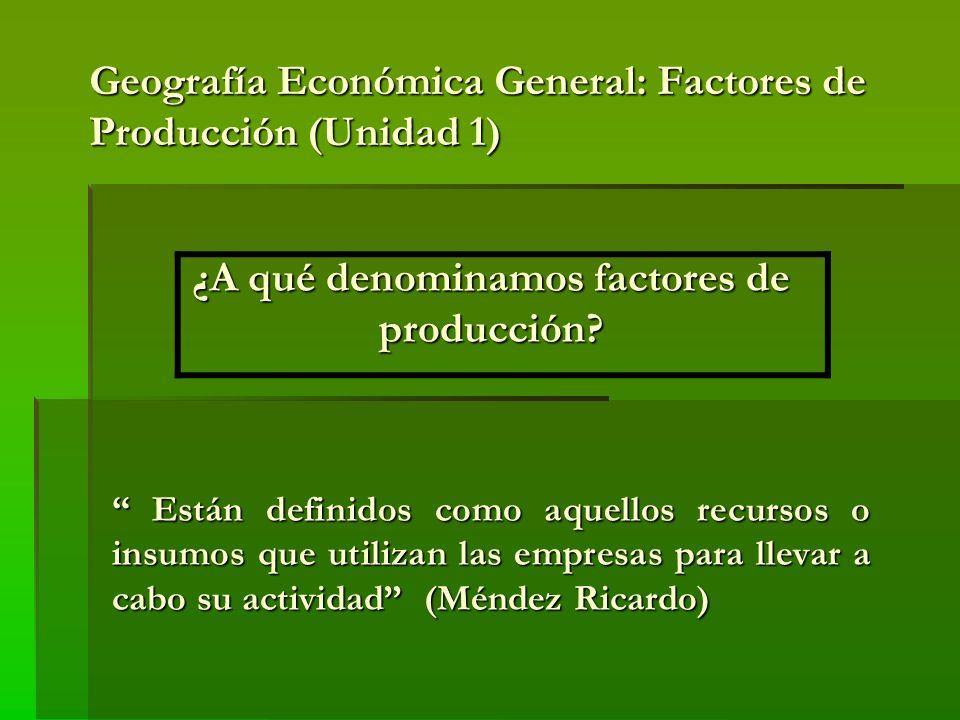 Tema: Factores de producción Factores originarios TierraTrabajo CapitalTecnología