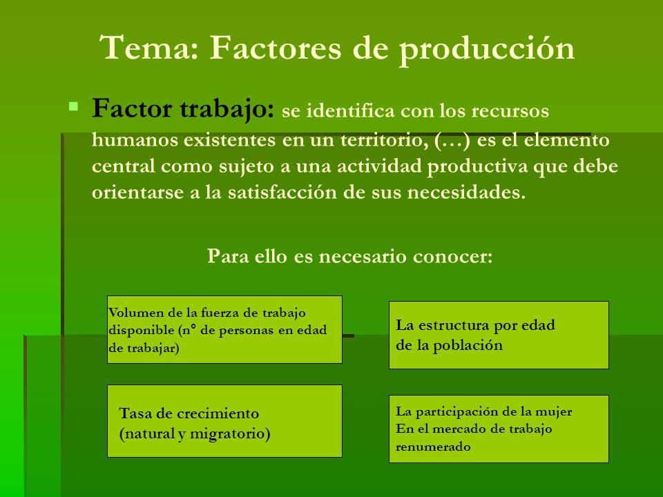 Factor: Trabajo: