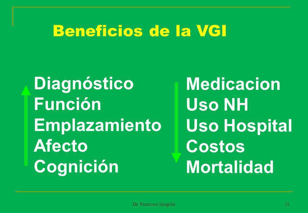 Beneficios de la VGI Diagnóstico Función Emplazamiento Afecto Cognición Medicacion Uso NH Uso Hospital Costos Mortalidad 21 Dr. Francisco Mingolla