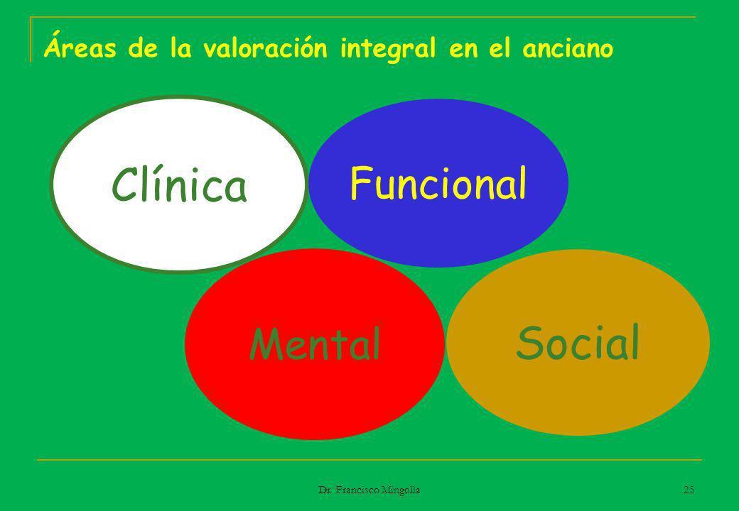 Clínica Funcional Mental Social Áreas de la valoración integral en el anciano 25 Dr. Francisco Mingolla