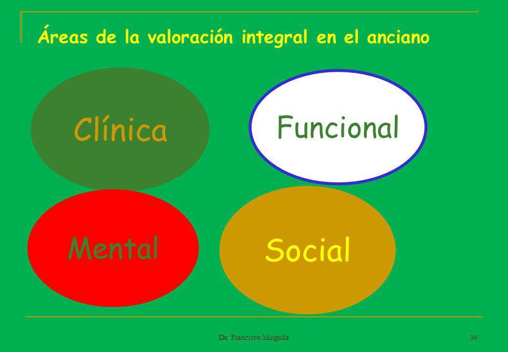 Clínica Funcional Mental Social Áreas de la valoración integral en el anciano 36 Dr. Francisco Mingolla