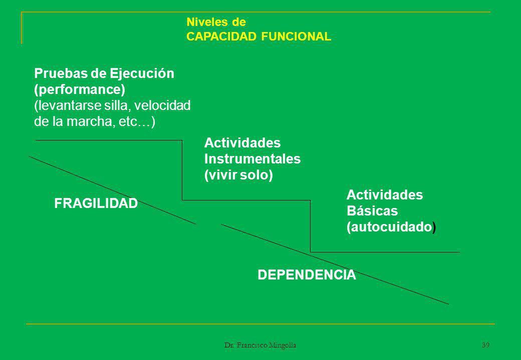 Niveles de CAPACIDAD FUNCIONAL Actividades Básicas (autocuidado) Actividades Instrumentales (vivir solo) Pruebas de Ejecución (performance) (levantars