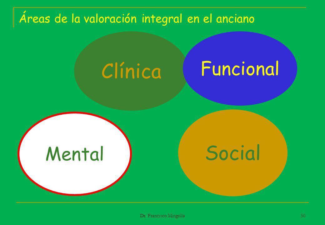 Clínica Funcional Mental Social Áreas de la valoración integral en el anciano 50 Dr. Francisco Mingolla