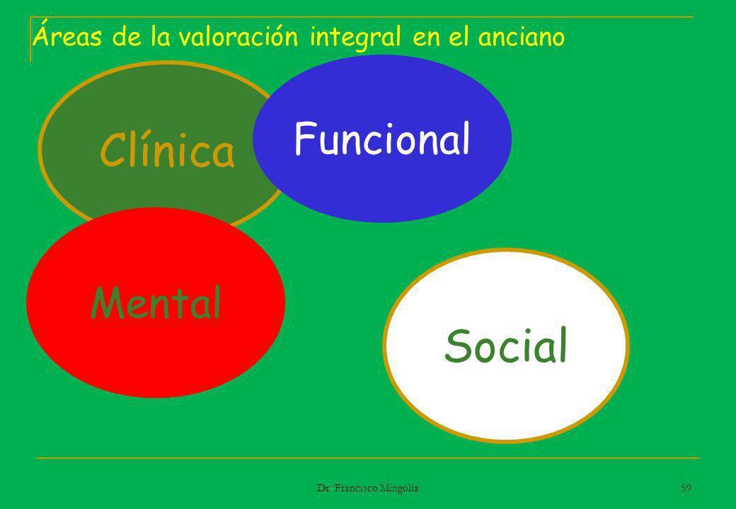 Clínica Funcional Mental Social Áreas de la valoración integral en el anciano 59 Dr. Francisco Mingolla