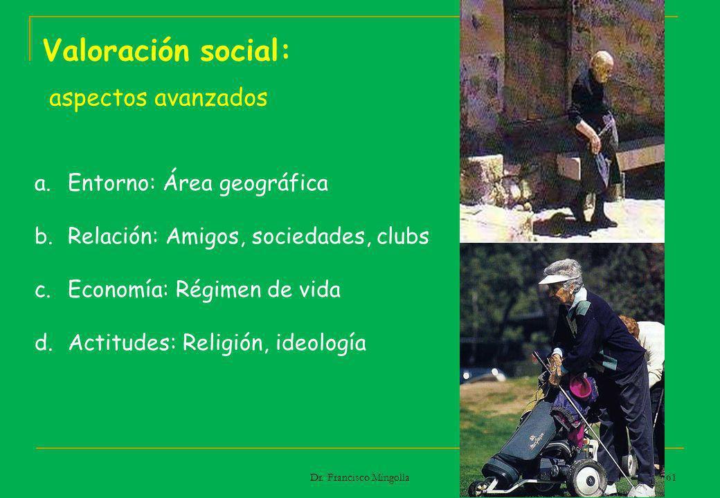Valoración social: aspectos avanzados a.Entorno: Área geográfica b.Relación: Amigos, sociedades, clubs c.Economía: Régimen de vida d.Actitudes: Religi
