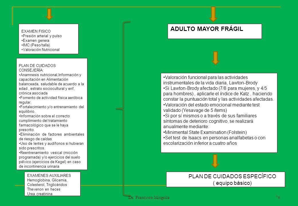 EXAMEN FISICO Presión arterial y pulso Examen genera IMC:(Peso/talla). Valoración Nutricional PLAN DE CUIDADOS CONSEJERÍA: Anamnesis nutricional,Infor