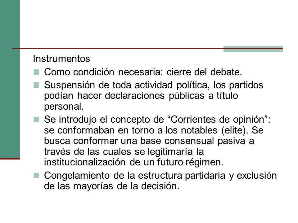 Instrumentos Como condición necesaria: cierre del debate. Suspensión de toda actividad política, los partidos podían hacer declaraciones públicas a tí