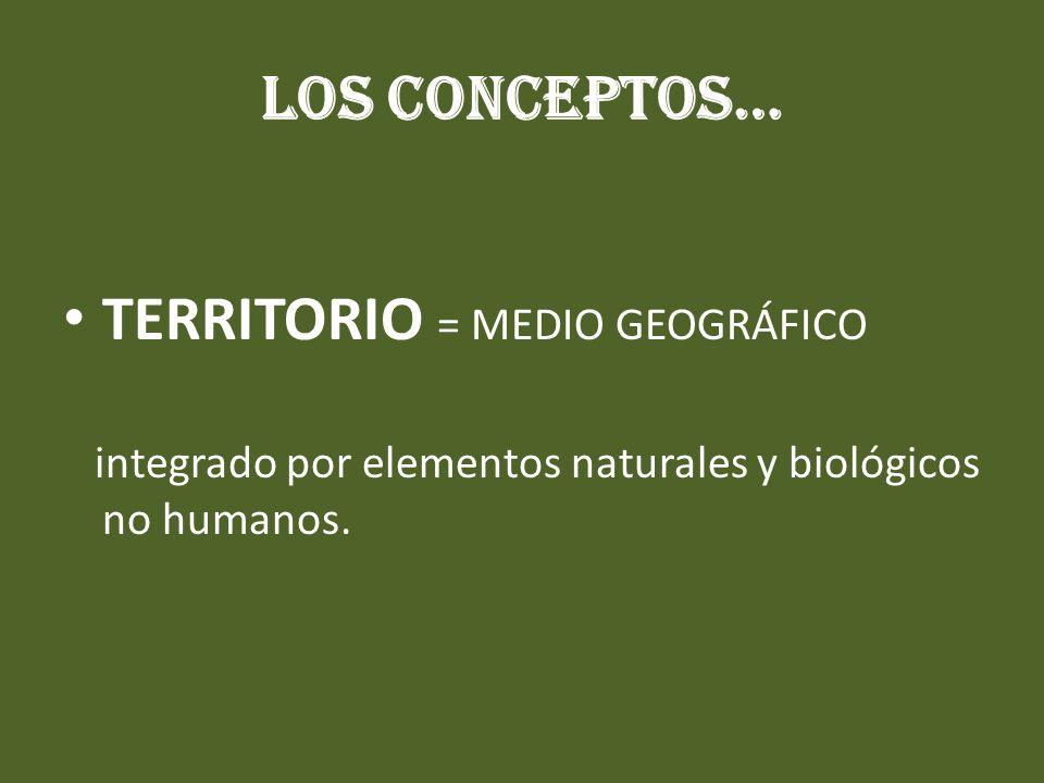 LOS CONCEPTOS… TERRITORIO = MEDIO GEOGRÁFICO integrado por elementos naturales y biológicos no humanos.