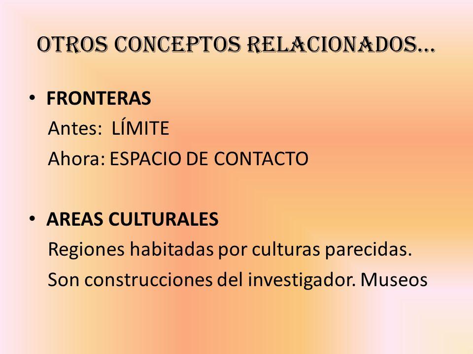Otros conceptos relacionados… FRONTERAS Antes: LÍMITE Ahora: ESPACIO DE CONTACTO AREAS CULTURALES Regiones habitadas por culturas parecidas. Son const
