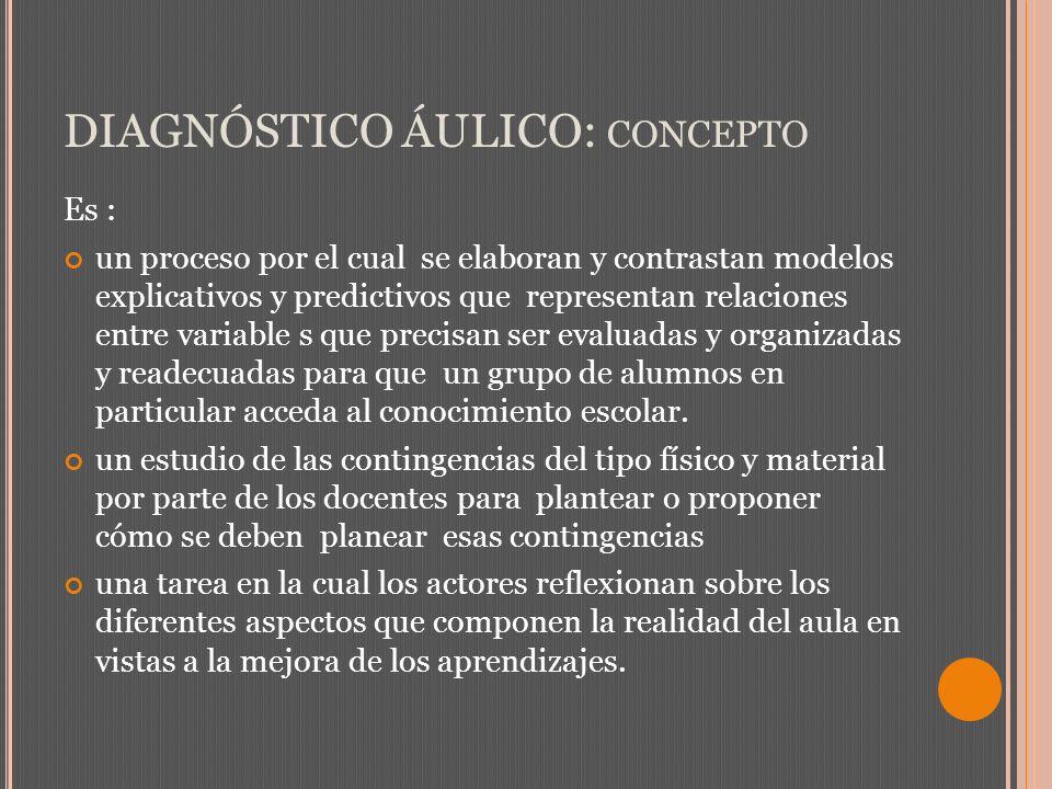 DIAGNÓSTICO ÁULICO: CONCEPTO Es : un proceso por el cual se elaboran y contrastan modelos explicativos y predictivos que representan relaciones entre