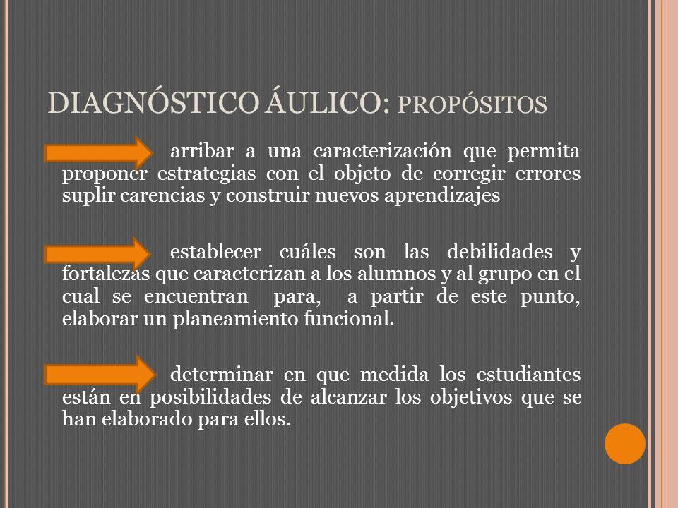 DIAGNÓSTICO ÁULICO: PROPÓSITOS arribar a una caracterización que permita proponer estrategias con el objeto de corregir errores suplir carencias y con